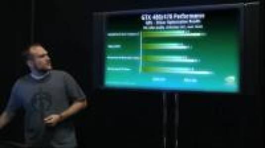 Оптимизированные драйвера для GTX480/470