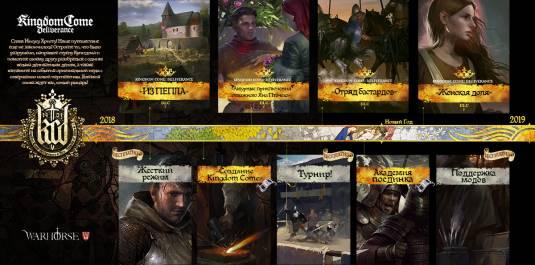 Kingdom Come: Deliverance получит много дополнений