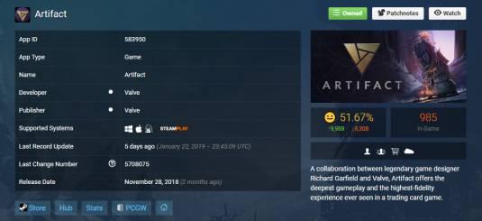 Artifact - новый антирекорд