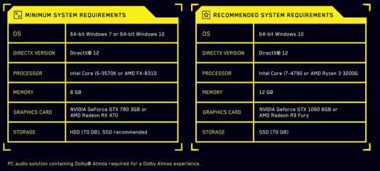 Новый трейлер и системные требования для Cyberpunk 2077